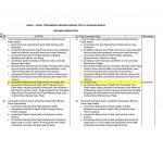 PASAL – PASAL TERDAMPAK UNDANG-UNDANG CIPTA LAPANGAN KERJA (Undang-undang PPN)
